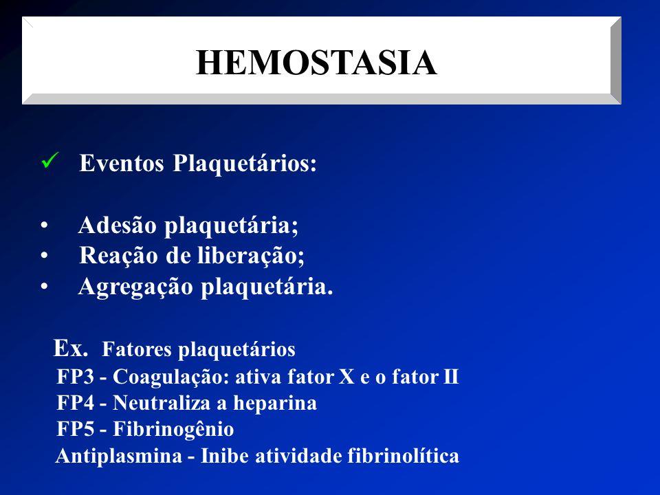 HEMOSTASIA Eventos Plaquetários: Adesão plaquetária; Reação de liberação; Agregação plaquetária. Ex. Fatores plaquetários FP3 - Coagulação: ativa fato
