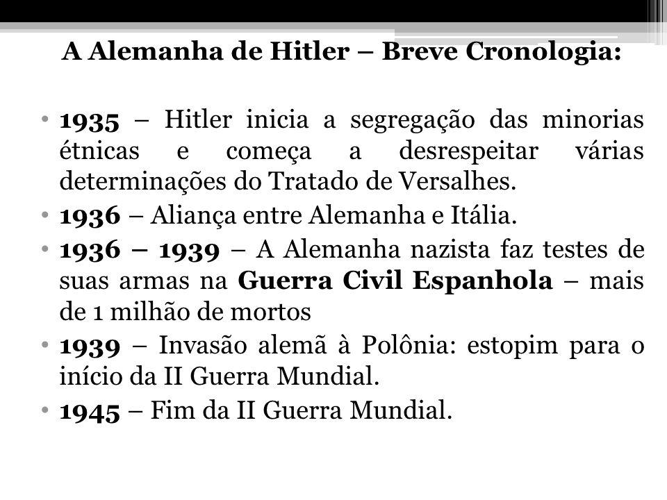 A Alemanha de Hitler – Breve Cronologia: 1935 – Hitler inicia a segregação das minorias étnicas e começa a desrespeitar várias determinações do Tratad