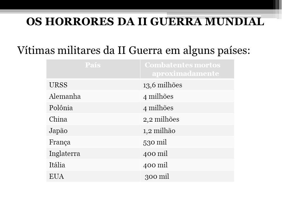 OS HORRORES DA II GUERRA MUNDIAL Vítimas militares da II Guerra em alguns países: País Combatentes mortos aproximadamente URSS13,6 milhões Alemanha4 m