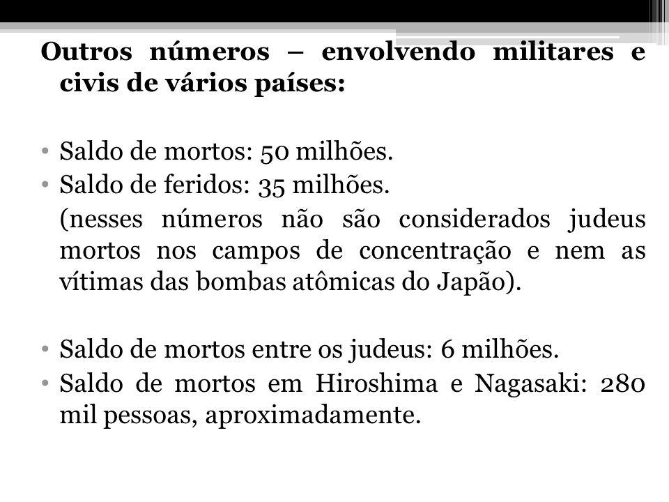 Outros números – envolvendo militares e civis de vários países: Saldo de mortos: 50 milhões. Saldo de feridos: 35 milhões. (nesses números não são con