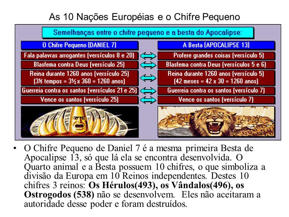As 10 Nações Européias e o Chifre Pequeno O profeta Daniel afirma que dentre os 10 Chifres (Nações da Europa) surge um Chifre Pequeno.