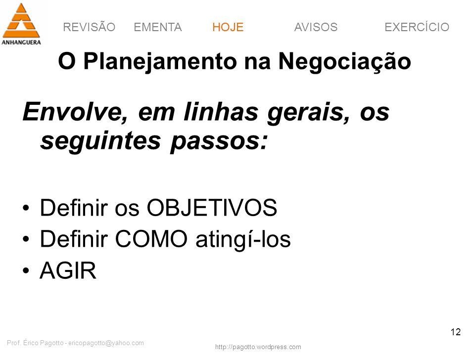 REVISÃOEMENTAHOJEEXERCÍCIOAVISOS http://pagotto.wordpress.com Prof. Érico Pagotto - ericopagotto@yahoo.com 12 O Planejamento na Negociação Envolve, em