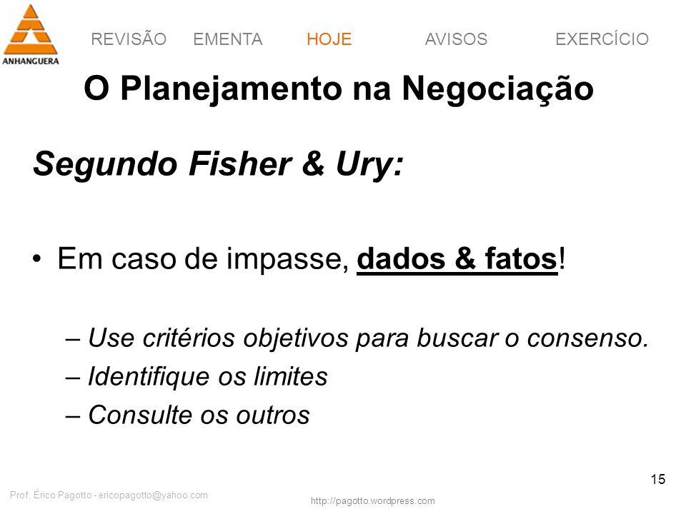 REVISÃOEMENTAHOJEEXERCÍCIOAVISOS http://pagotto.wordpress.com Prof. Érico Pagotto - ericopagotto@yahoo.com 15 O Planejamento na Negociação Segundo Fis
