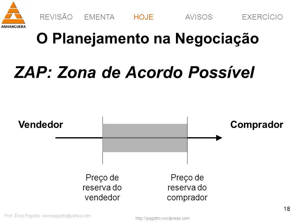 REVISÃOEMENTAHOJEEXERCÍCIOAVISOS http://pagotto.wordpress.com Prof. Érico Pagotto - ericopagotto@yahoo.com 18 O Planejamento na Negociação ZAP: Zona d