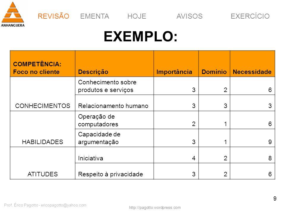 EMENTAHOJEEXERCÍCIOAVISOS http://pagotto.wordpress.com Prof. Érico Pagotto - ericopagotto@yahoo.com 9 EXEMPLO: REVISÃO COMPETÊNCIA: Foco no clienteDes