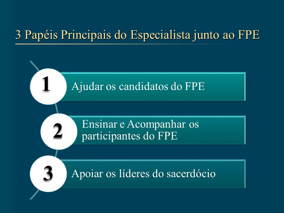 3 Papéis Principais do Especialista junto ao FPE Ajudar os candidatos do FPE Ensinar e Acompanhar os participantes do FPE Apoiar os líderes do sacerdó