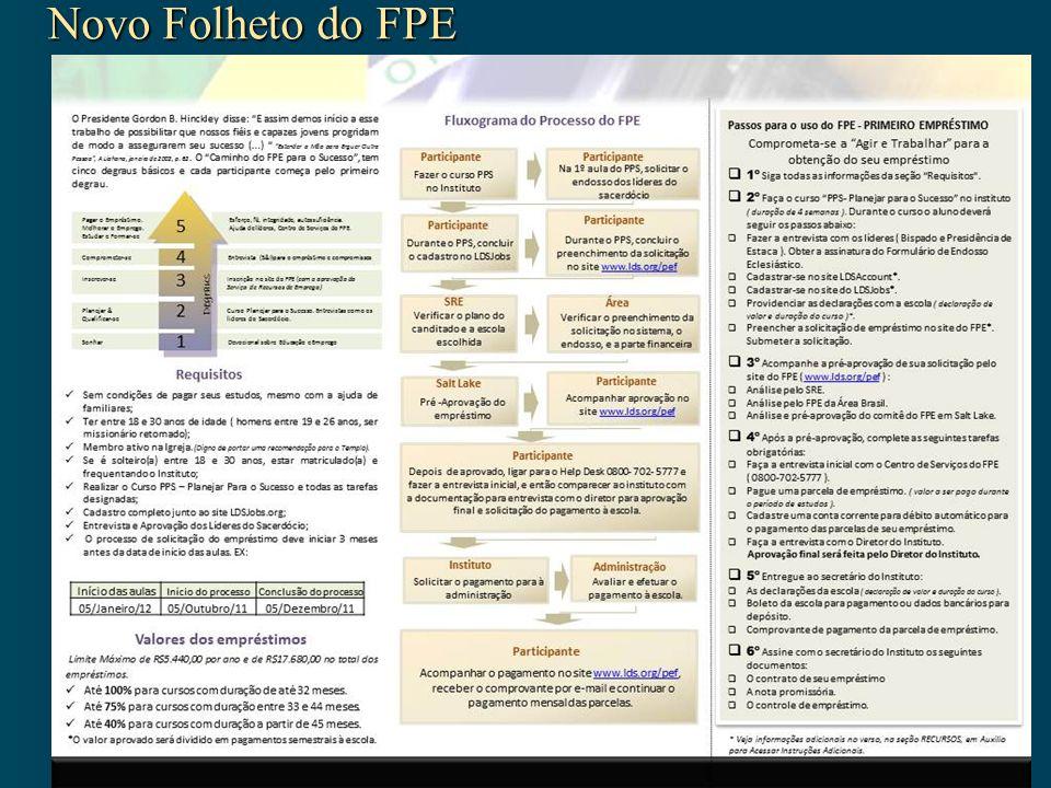 Treinamento Anual FPE para Bispos Apoiar a Liderança da Estaca: Apoiar a Liderança da Estaca: 1.
