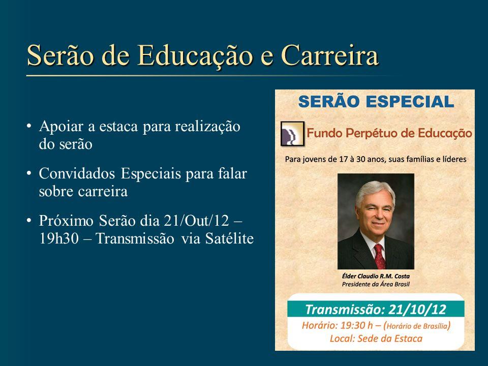 Resumo do Papel do Especialista – FPE Ajudar novos candidatos ao FPE.