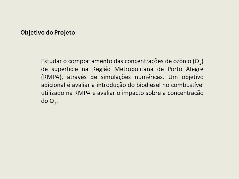 Resultados – Concentração de O 3 07/01/2009 – 00 HL 07/01/2009 – 15 HL
