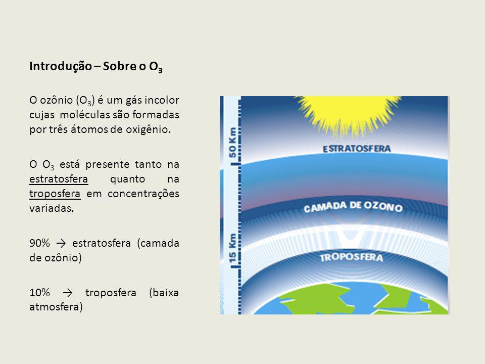 Introdução – Sobre o O 3 Na estratosfera, o O 3 forma-se como o resultado da dissociação do oxigênio molecular, pela radiação ultravioleta, em dois átomos de oxigênio, os quais reagem com outras moléculas de oxigênio, originando O 3.