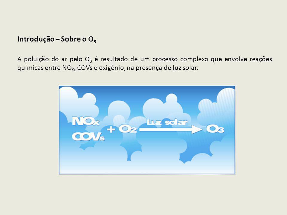 Introdução – Sobre o O 3 O O 3 é considerado um poluente secundário, ou seja, não é emitido diretamente para a atmosfera, ao contrário dos seus precursores (NO X e COVs).