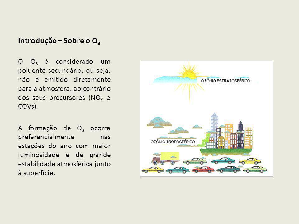 Introdução – Sobre o O 3 O 3 é um gás tóxico quando os valores de concentração são elevados, com implicações sérias na saúde humana.
