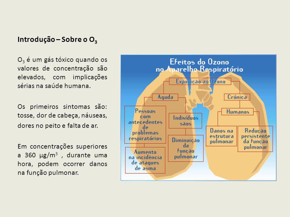 Metodologia – Área de Estudo Região Metropolitana de Porto Alegre (RMPA) Num.