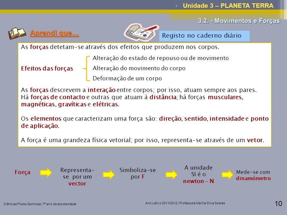 Ciências Físico-Químicas | 7º ano de escolaridade Ano Letivo 2011/2012 | Professora Marília Silva Soares 10 Unidade 3 – PLANETA TERRA Aprendi que… Reg