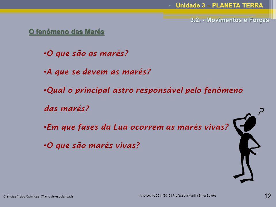 Ciências Físico-Químicas | 7º ano de escolaridade Ano Letivo 2011/2012 | Professora Marília Silva Soares 12 Unidade 3 – PLANETA TERRA O fenómeno das M