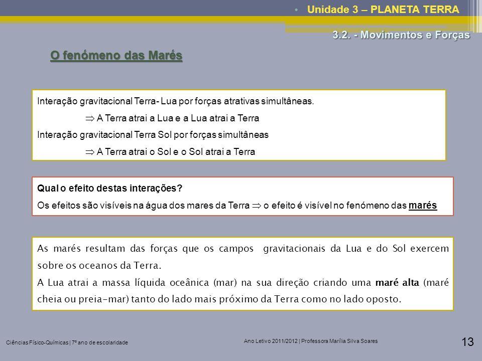 Ciências Físico-Químicas | 7º ano de escolaridade Ano Letivo 2011/2012 | Professora Marília Silva Soares 13 Unidade 3 – PLANETA TERRA O fenómeno das M