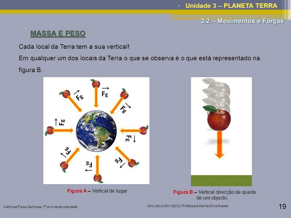 Ciências Físico-Químicas | 7º ano de escolaridade Ano Letivo 2011/2012 | Professora Marília Silva Soares 19 Unidade 3 – PLANETA TERRA MASSA E PESO Cad