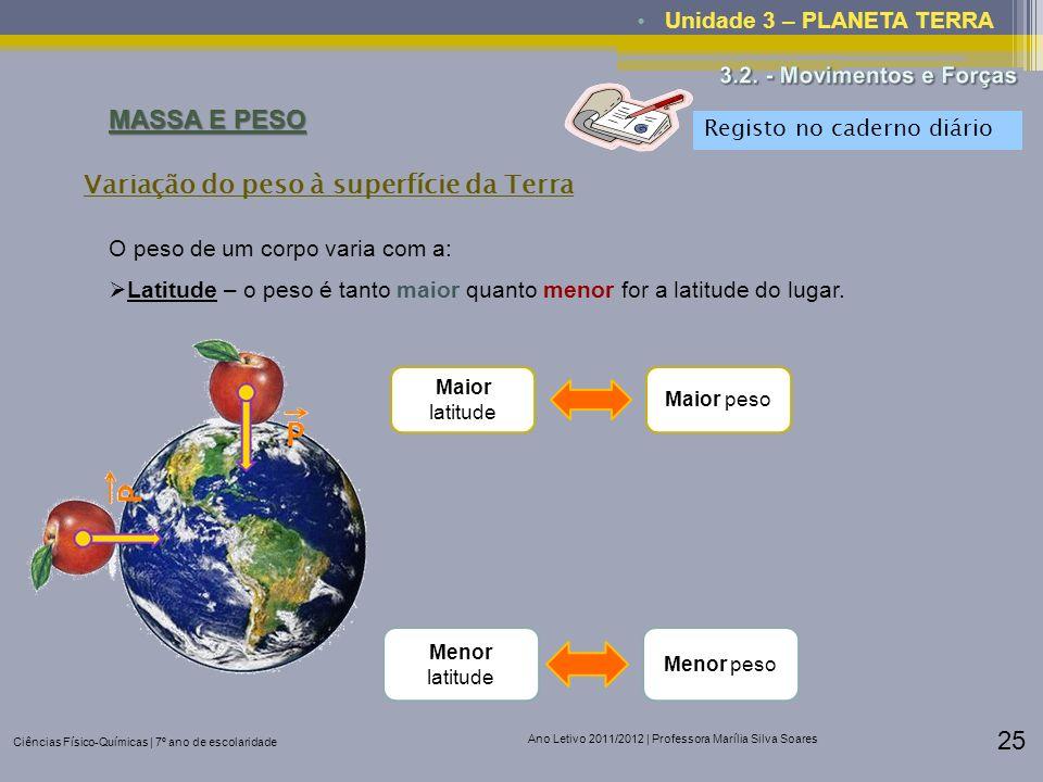 Ciências Físico-Químicas | 7º ano de escolaridade Ano Letivo 2011/2012 | Professora Marília Silva Soares 25 Unidade 3 – PLANETA TERRA MASSA E PESO Var
