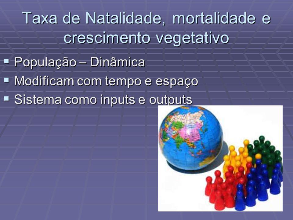 Taxa de Natalidade, mortalidade e crescimento vegetativo População – Dinâmica População – Dinâmica Modificam com tempo e espaço Modificam com tempo e