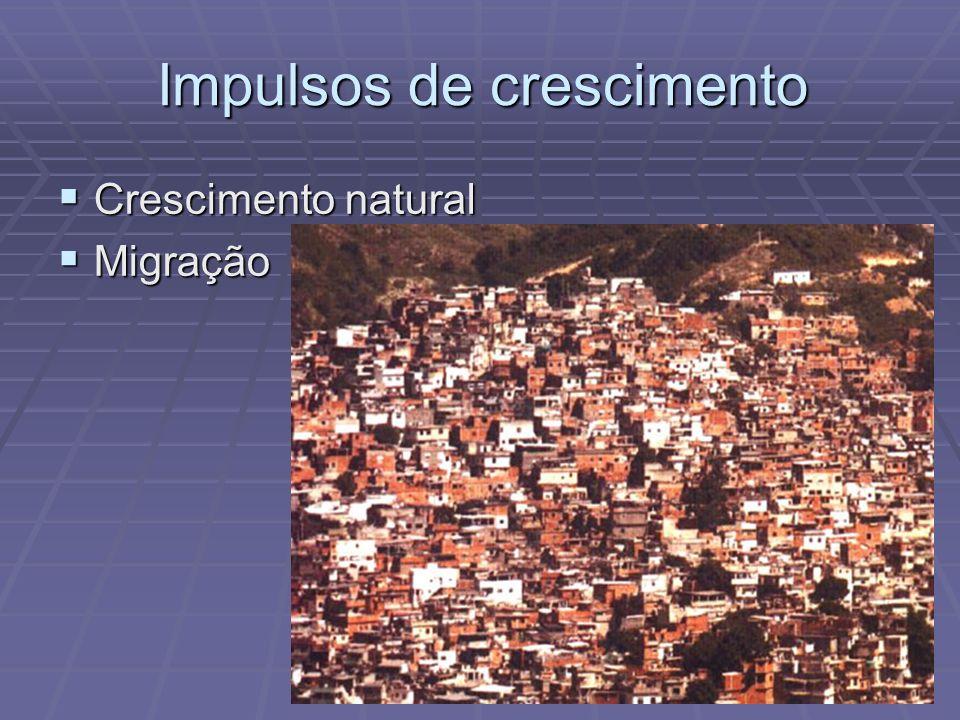 Impulsos de crescimento Crescimento natural Crescimento natural Migração Migração