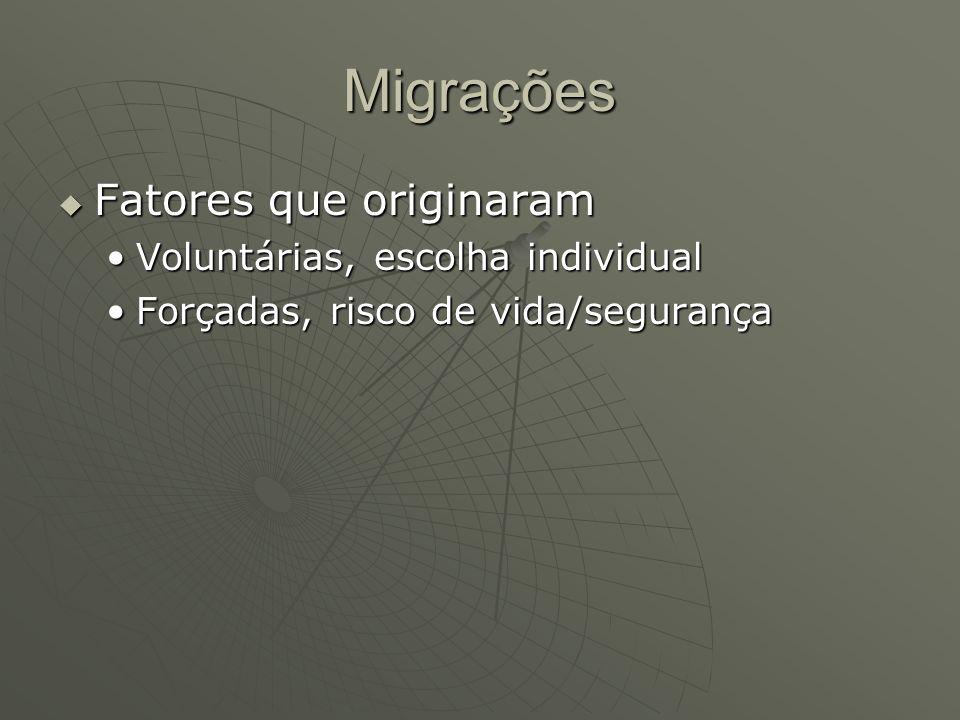 Migrações Fatores que originaram Fatores que originaram Voluntárias, escolha individualVoluntárias, escolha individual Forçadas, risco de vida/seguran