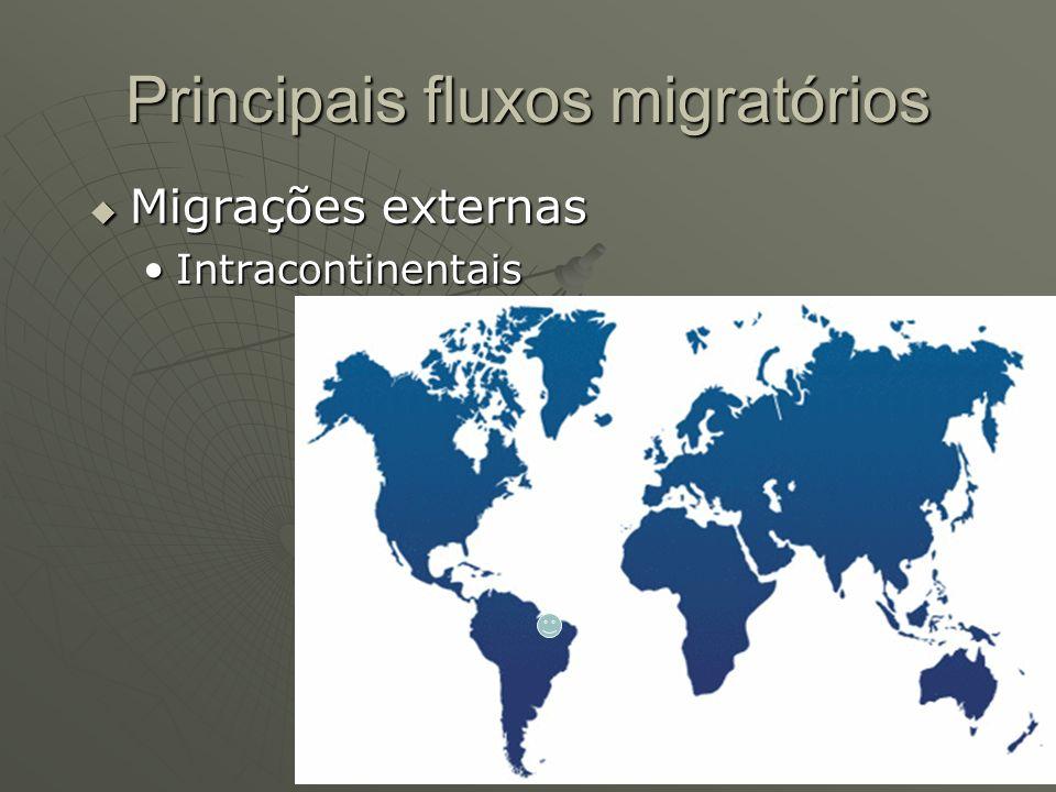 Principais fluxos migratórios Migrações externas Migrações externas IntracontinentaisIntracontinentais