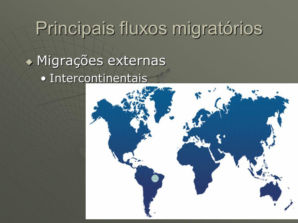 Principais fluxos migratórios Migrações externas Migrações externas IntercontinentaisIntercontinentais