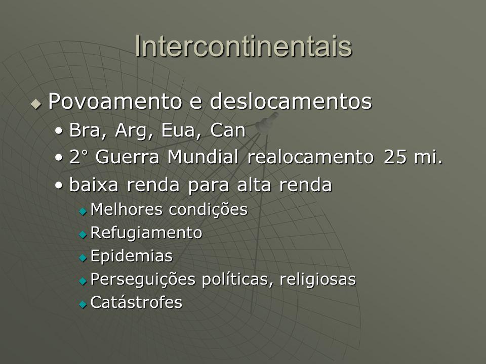 Intercontinentais Povoamento e deslocamentos Povoamento e deslocamentos Bra, Arg, Eua, CanBra, Arg, Eua, Can 2° Guerra Mundial realocamento 25 mi.2° G