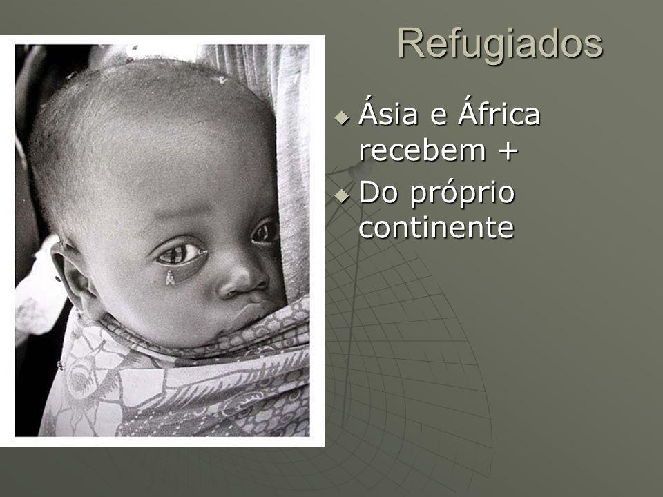 Refugiados Ásia e África recebem + Ásia e África recebem + Do próprio continente Do próprio continente