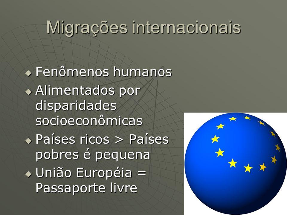 Migrações internacionais Fenômenos humanos Fenômenos humanos Alimentados por disparidades socioeconômicas Alimentados por disparidades socioeconômicas
