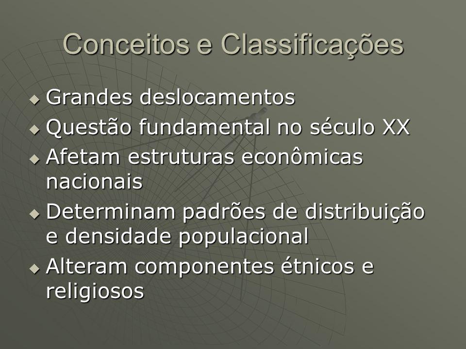 Conceitos e Classificações Grandes deslocamentos Grandes deslocamentos Questão fundamental no século XX Questão fundamental no século XX Afetam estrut