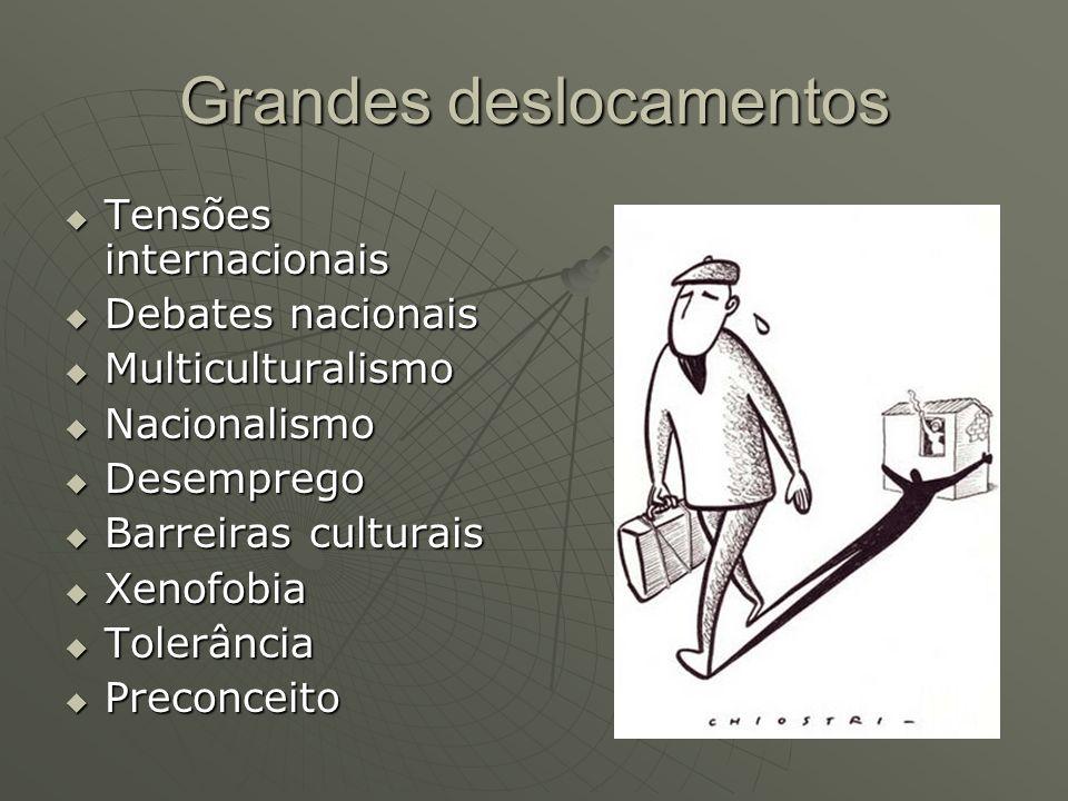 Grandes deslocamentos Tensões internacionais Tensões internacionais Debates nacionais Debates nacionais Multiculturalismo Multiculturalismo Nacionalis