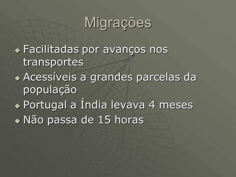 Migrações Facilitadas por avanços nos transportes Facilitadas por avanços nos transportes Acessíveis a grandes parcelas da população Acessíveis a gran