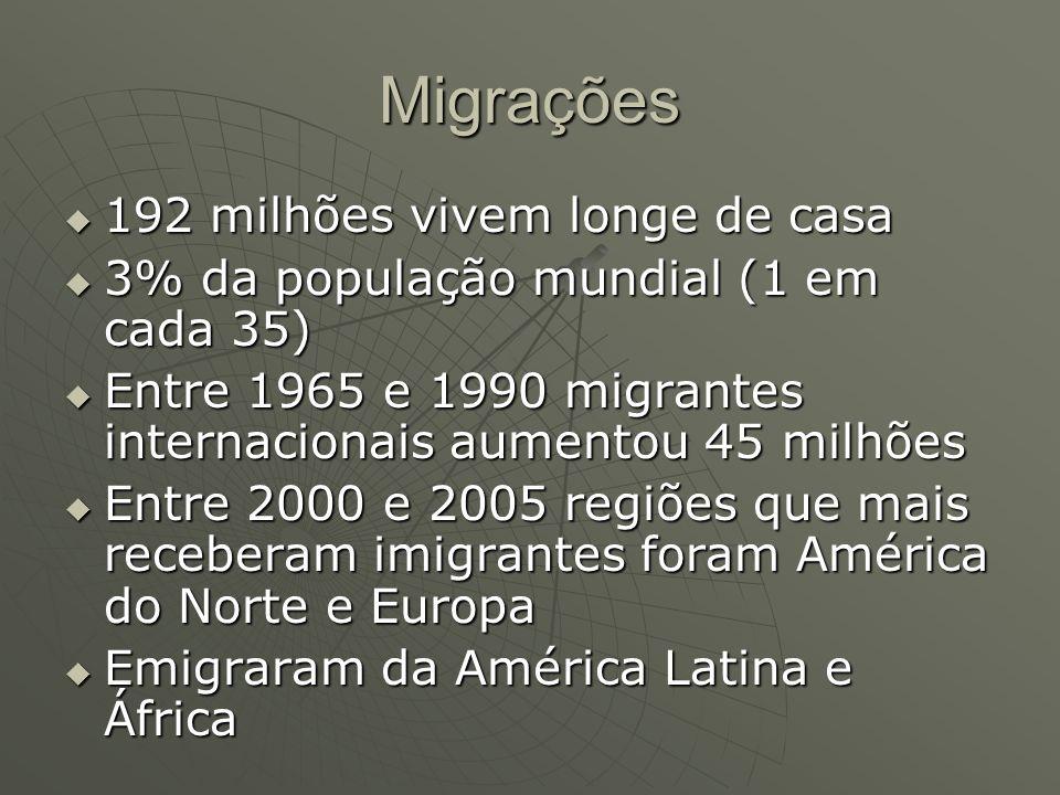 Migrações 192 milhões vivem longe de casa 192 milhões vivem longe de casa 3% da população mundial (1 em cada 35) 3% da população mundial (1 em cada 35