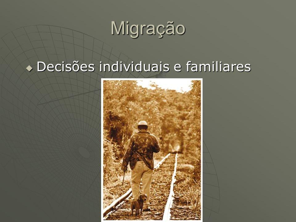 Migração Decisões individuais e familiares Decisões individuais e familiares