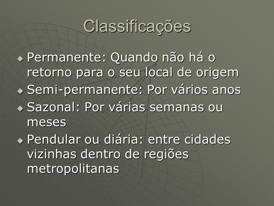 Classificações Permanente: Quando não há o retorno para o seu local de origem Permanente: Quando não há o retorno para o seu local de origem Semi-perm