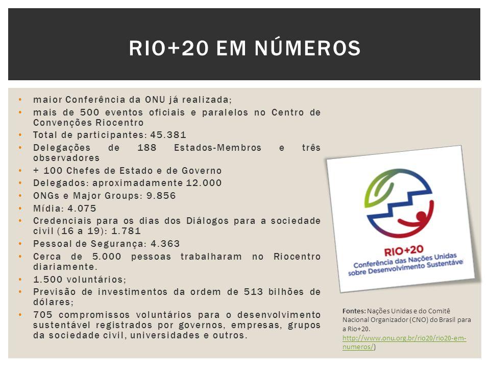 maior Conferência da ONU já realizada; mais de 500 eventos oficiais e paralelos no Centro de Convenções Riocentro Total de participantes: 45.381 Deleg