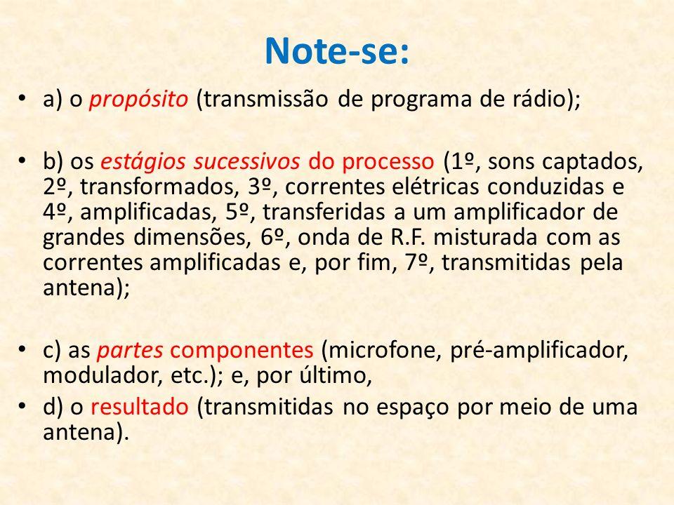 Note-se: a) o propósito (transmissão de programa de rádio); b) os estágios sucessivos do processo (1º, sons captados, 2º, transformados, 3º, correntes