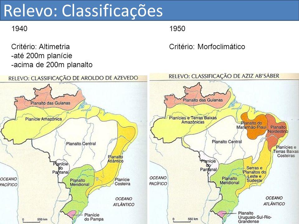 Relevo: Classificações 1940 Critério: Altimetria -até 200m planície -acima de 200m planalto 1950 Critério: Morfoclimático