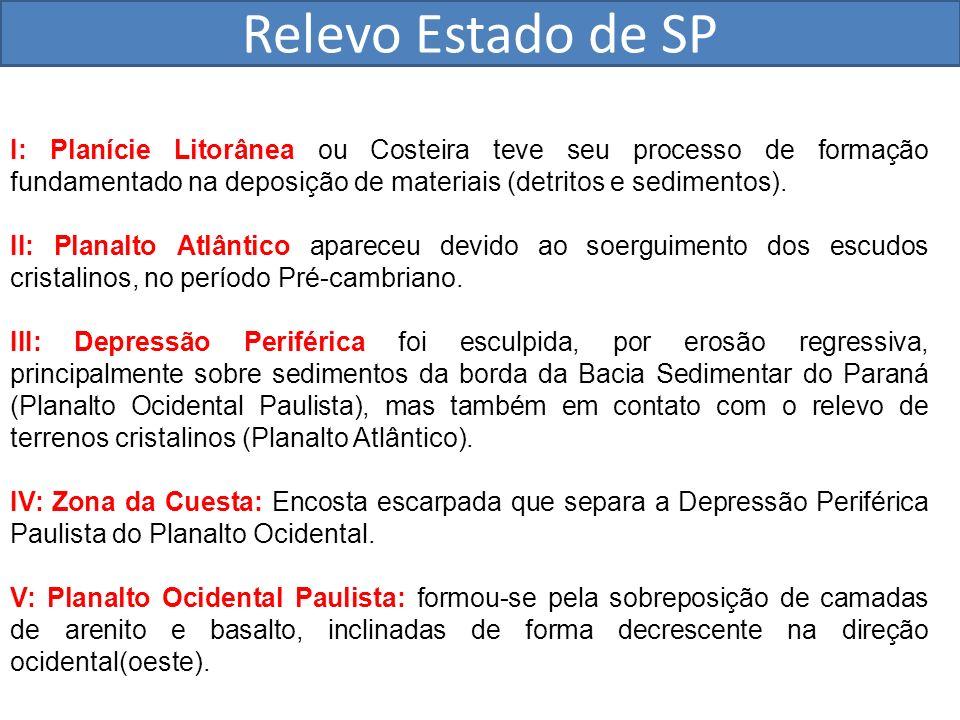 Relevo Estado de SP I: Planície Litorânea ou Costeira teve seu processo de formação fundamentado na deposição de materiais (detritos e sedimentos). II