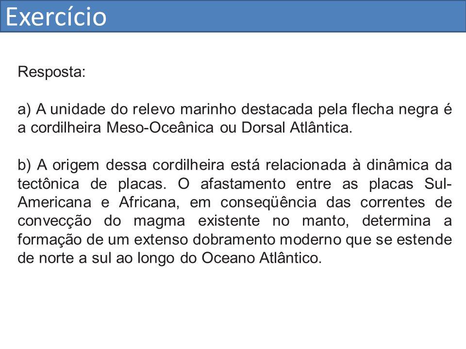 Serra do Mar – Rod. Imigrantes