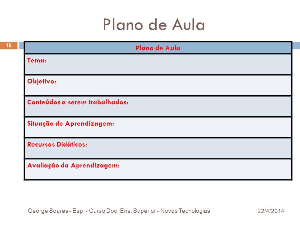 Plano de Aula Tema: Objetivo: Conteúdos a serem trabalhados: Situação de Aprendizagem: Recursos Didáticos: Avaliação da Aprendizagem: 22/4/2014 George Soares - Esp.