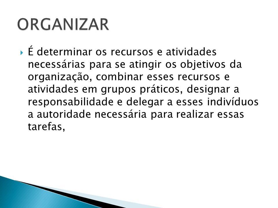 É determinar os recursos e atividades necessárias para se atingir os objetivos da organização, combinar esses recursos e atividades em grupos práticos