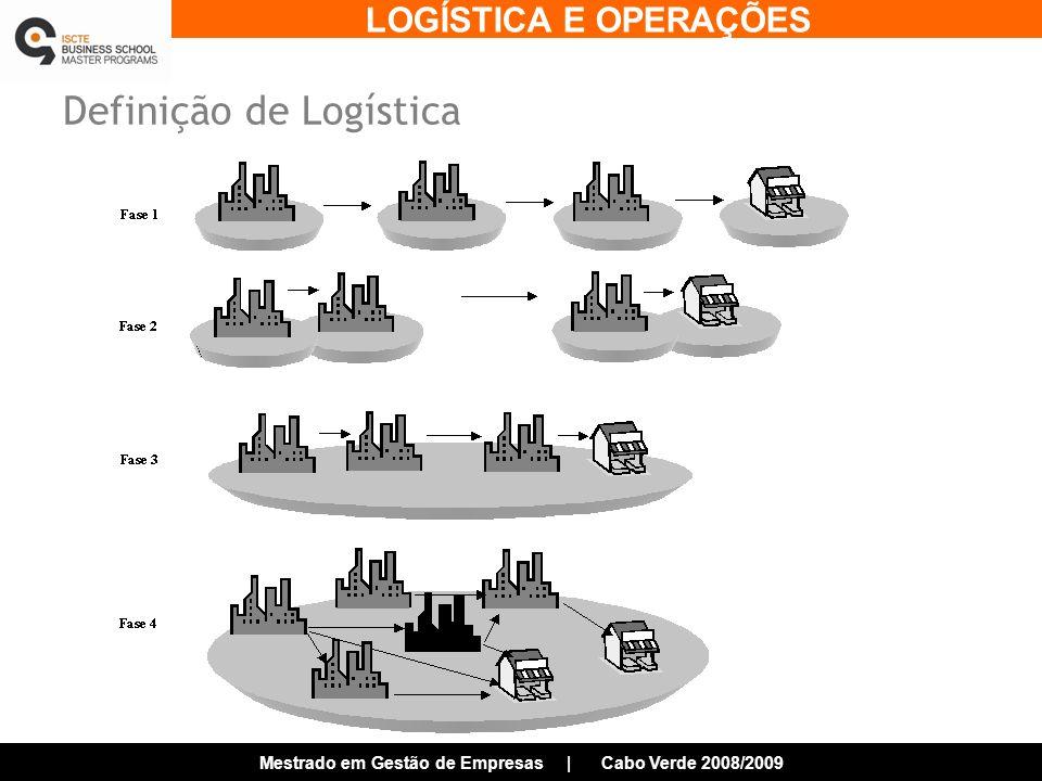 LOGÍSTICA E OPERAÇÕES Mestrado em Gestão de Empresas | Cabo Verde 2008/2009 Definição de Logística