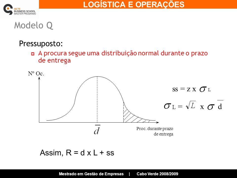 LOGÍSTICA E OPERAÇÕES Mestrado em Gestão de Empresas | Cabo Verde 2008/2009 Modelo Q Pressuposto: A procura segue uma distribuição normal durante o prazo de entrega Proc.
