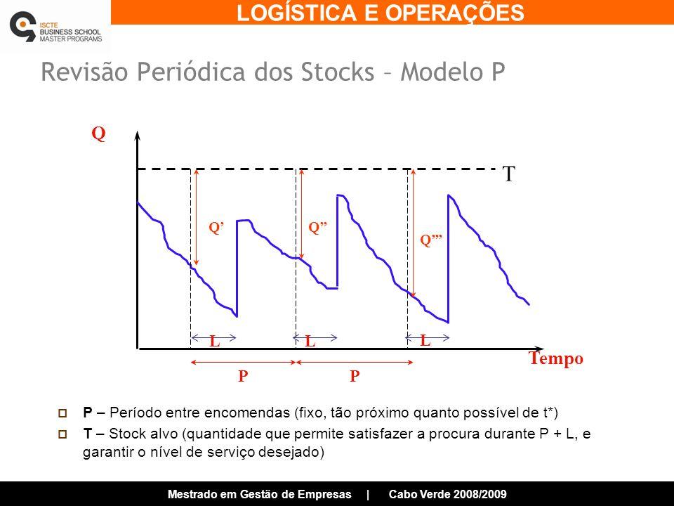 LOGÍSTICA E OPERAÇÕES Mestrado em Gestão de Empresas | Cabo Verde 2008/2009 Revisão Periódica dos Stocks – Modelo P Q Tempo T Q PP Q Q P – Período entre encomendas (fixo, tão próximo quanto possível de t*) T – Stock alvo (quantidade que permite satisfazer a procura durante P + L, e garantir o nível de serviço desejado) L L L