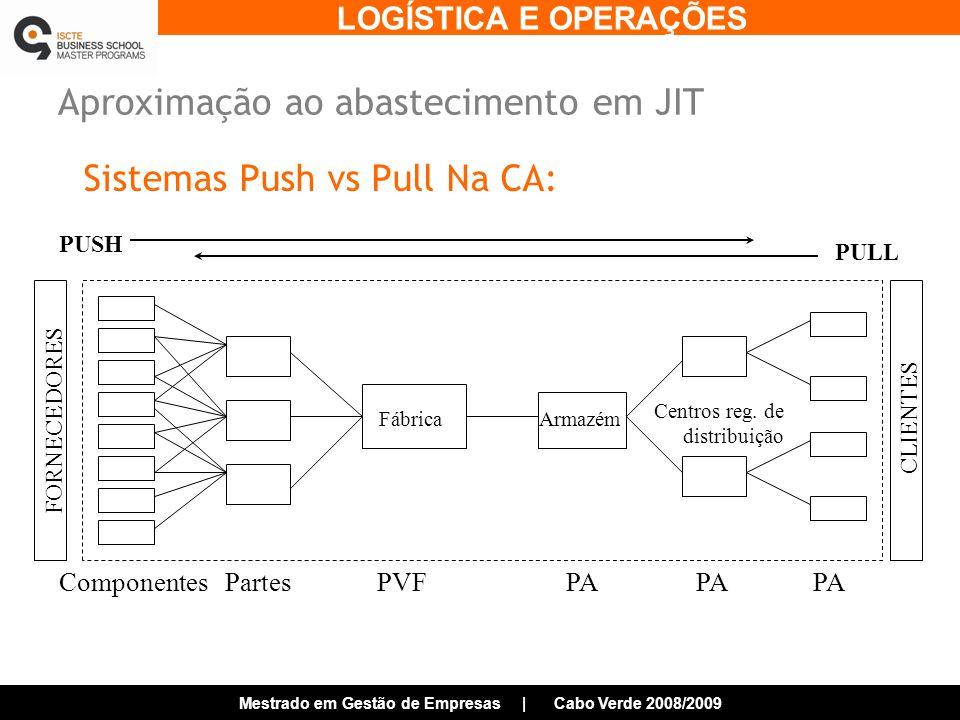 LOGÍSTICA E OPERAÇÕES Mestrado em Gestão de Empresas | Cabo Verde 2008/2009 Aproximação ao abastecimento em JIT Componentes Partes PVF PA PA PA CLIENTES FORNECEDORES PUSH PULL FábricaArmazém Centros reg.