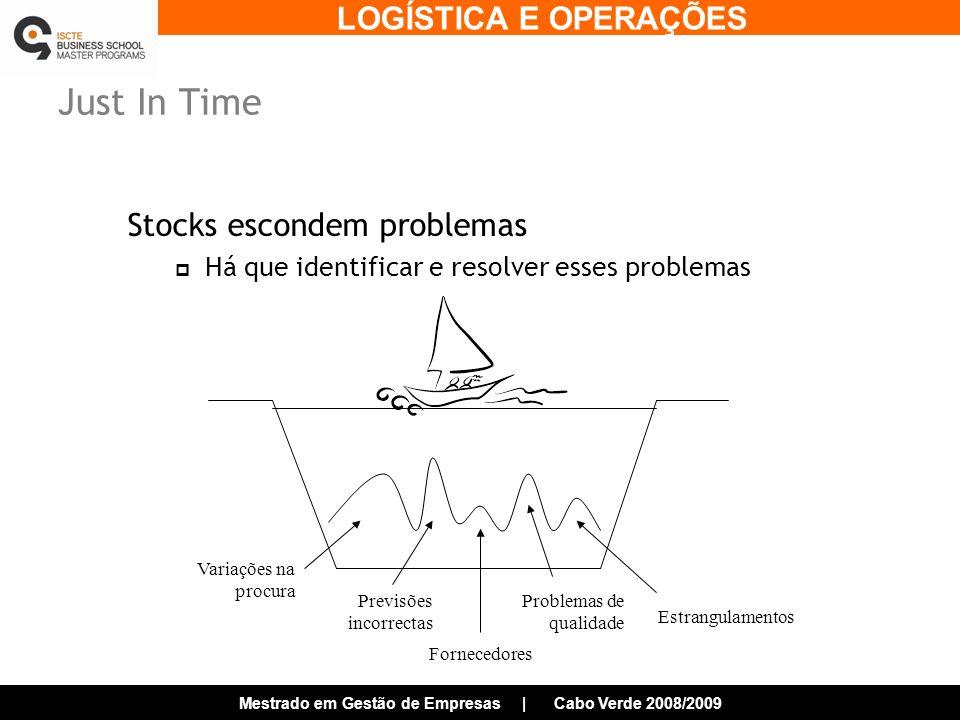 LOGÍSTICA E OPERAÇÕES Mestrado em Gestão de Empresas | Cabo Verde 2008/2009 Just In Time Stocks escondem problemas Há que identificar e resolver esses problemas Variações na procura Estrangulamentos Problemas de qualidade Fornecedores Previsões incorrectas