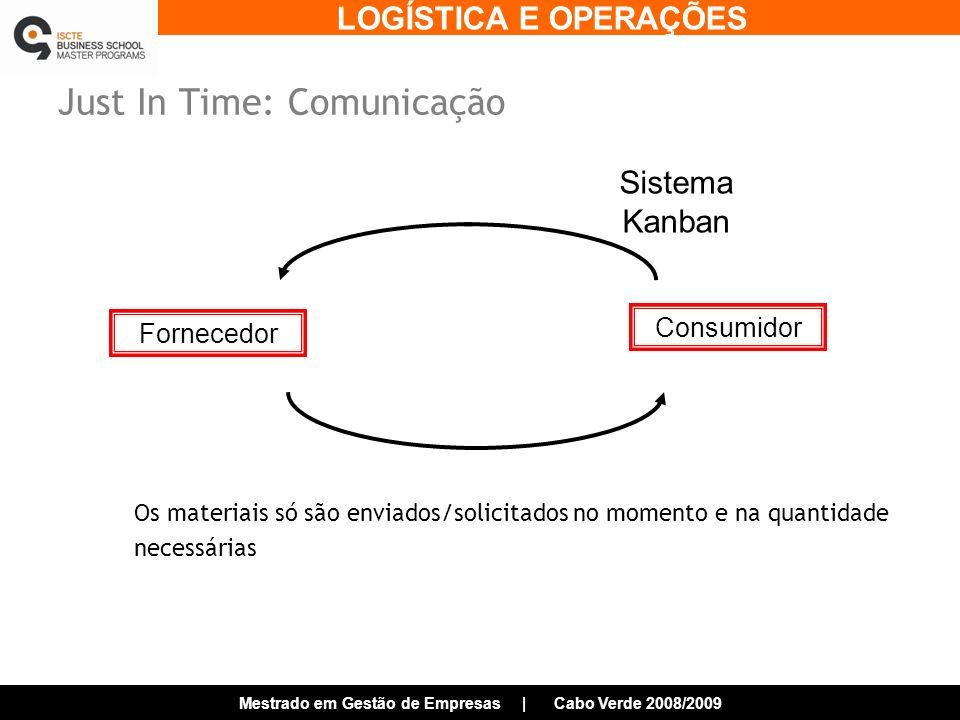 LOGÍSTICA E OPERAÇÕES Mestrado em Gestão de Empresas | Cabo Verde 2008/2009 Just In Time: Comunicação Os materiais só são enviados/solicitados no momento e na quantidade necessárias Sistema Kanban Fornecedor Consumidor