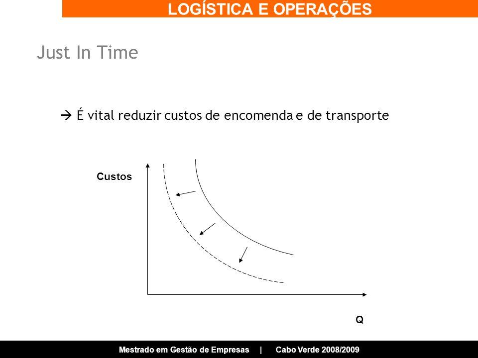 LOGÍSTICA E OPERAÇÕES Mestrado em Gestão de Empresas | Cabo Verde 2008/2009 Just In Time É vital reduzir custos de encomenda e de transporte Q Custos